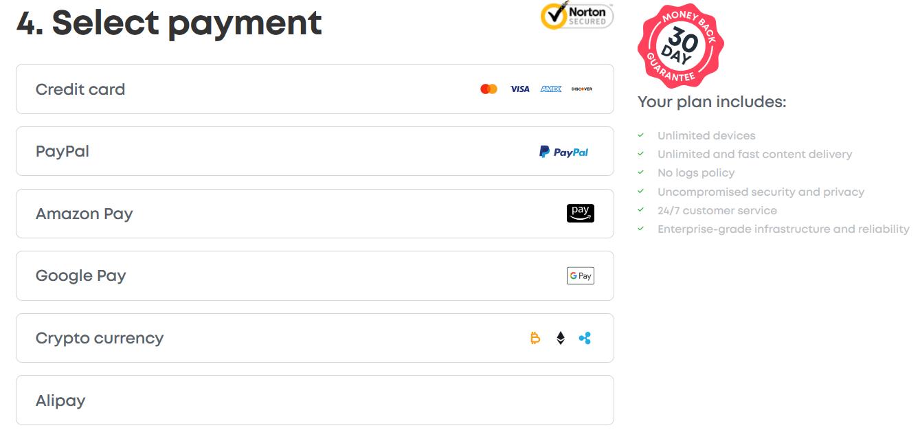 Surfshark VPN Payment
