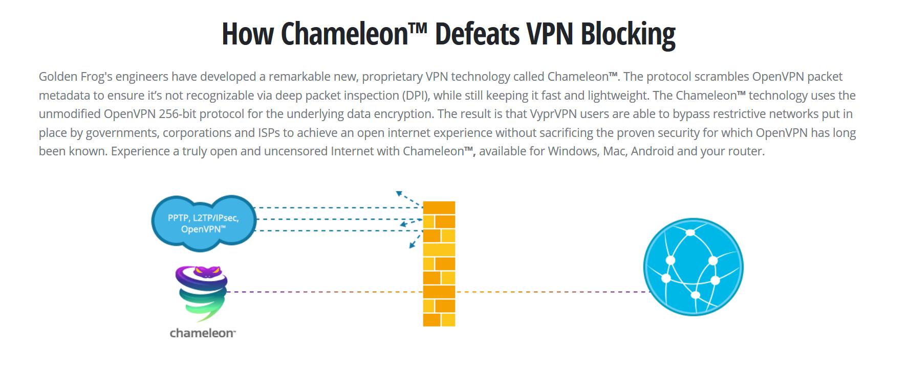 How Chameleon Defeats VPN Blocking