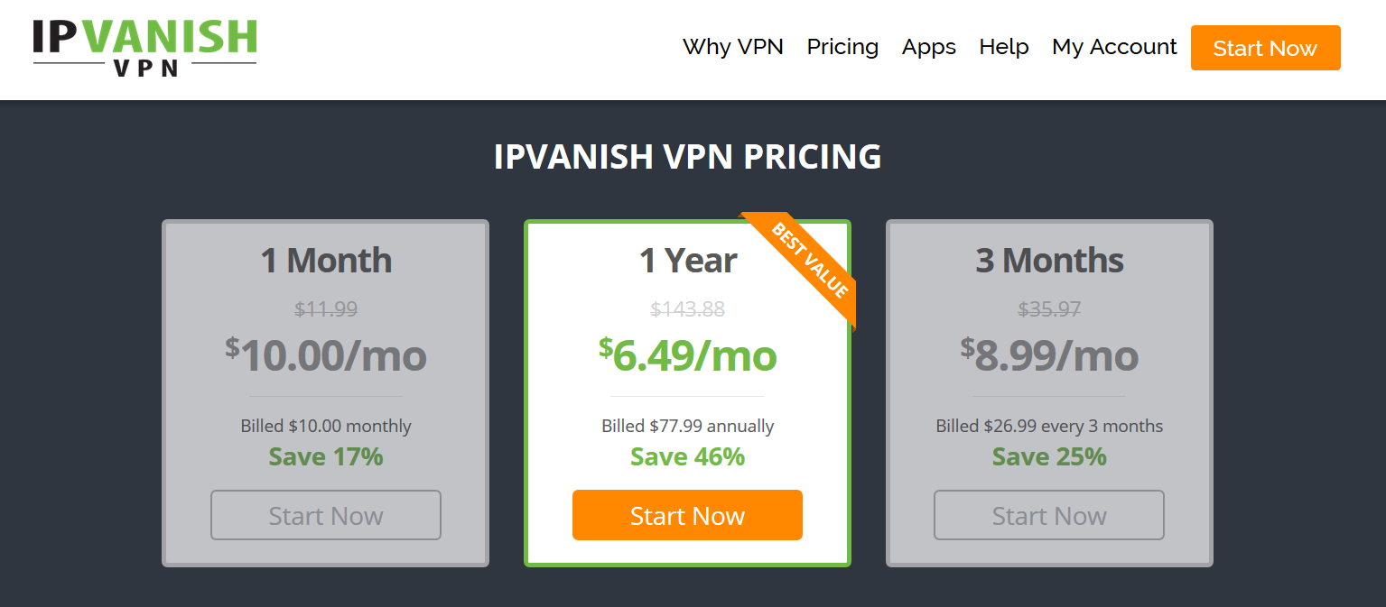 IPVanish Price