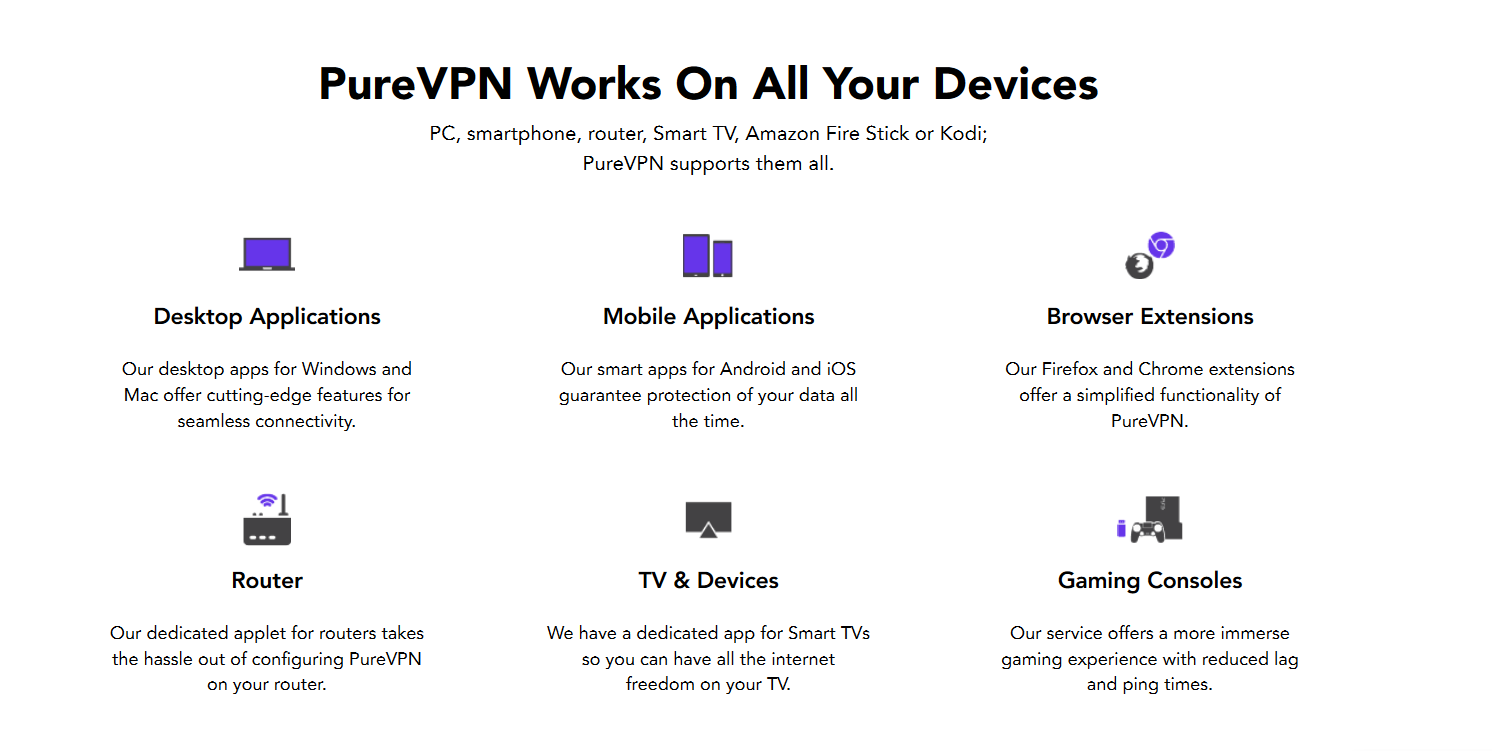 PureVPN Works on All Your Devices