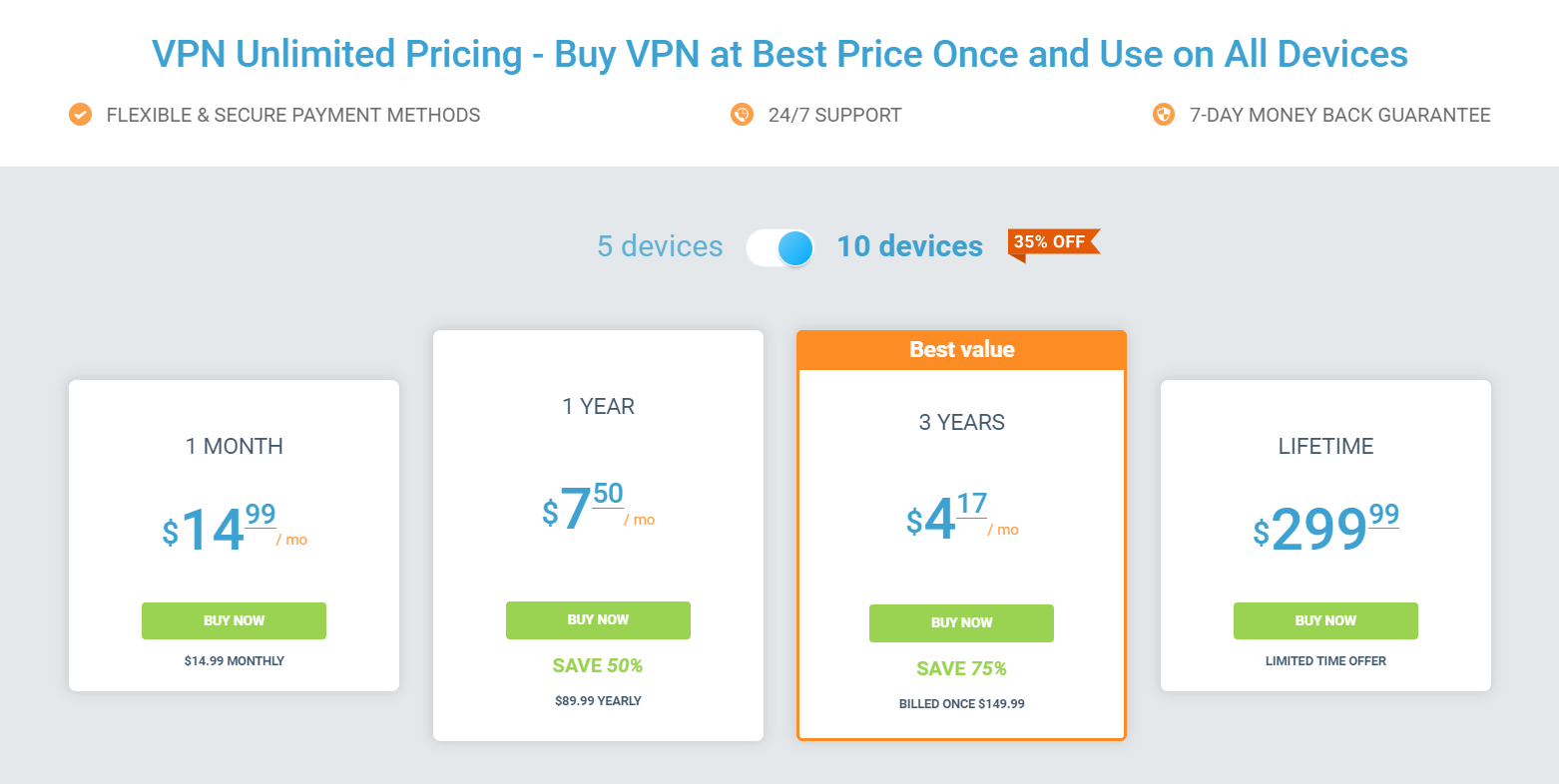 KeepSolid VPN Unlimited 10 Devices Price
