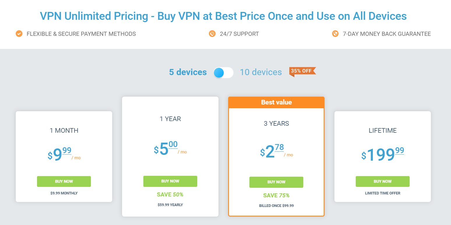 KeepSolid VPN Unlimited 5 devices Price