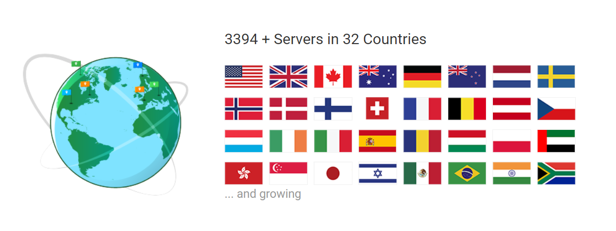 PIA 3394+ Servers in 32 Countries