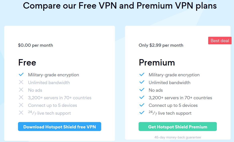 Hotspot Shield free VPN price