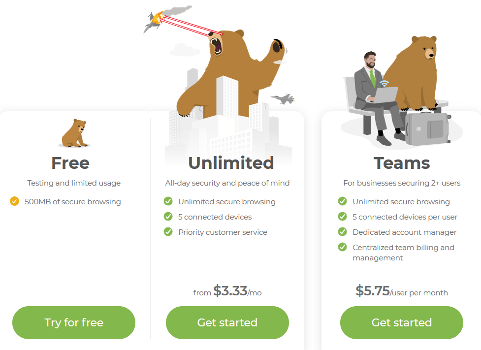 TunnelBear Free VPN price