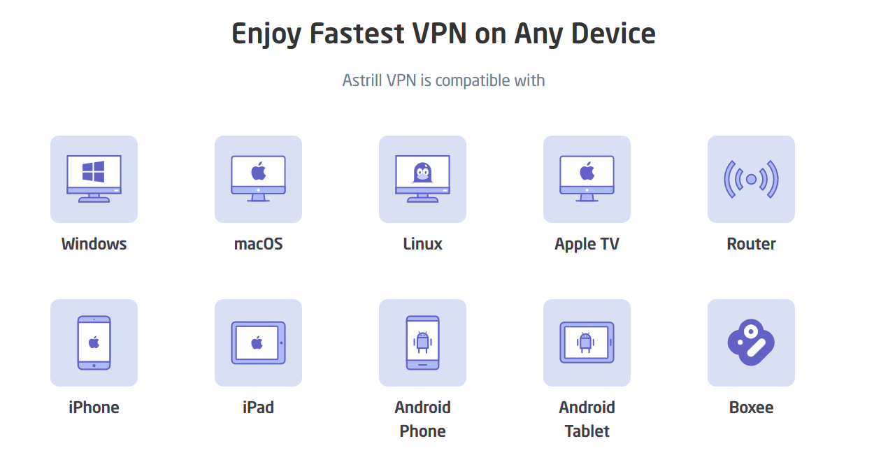 Astrill VPN is compatible with all Device