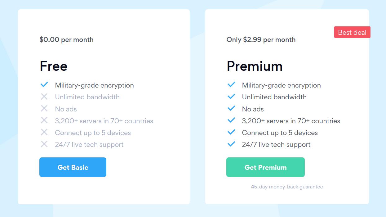 Hotspot Shield VPN price