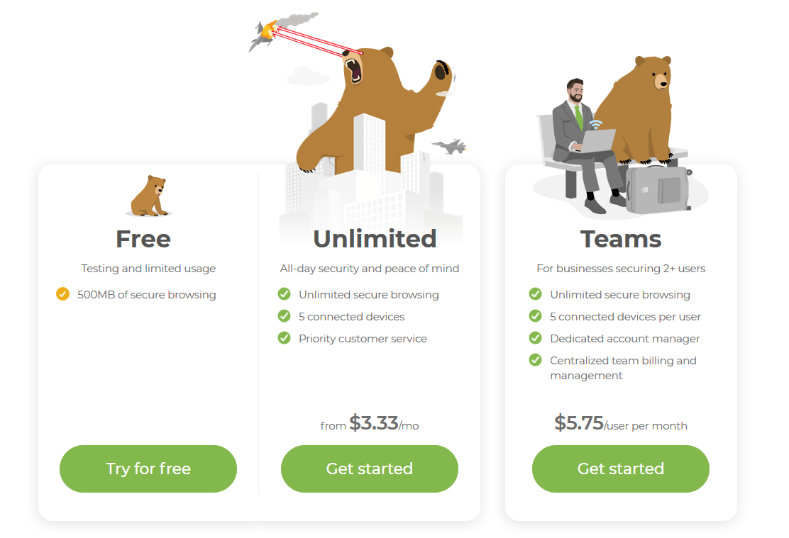 TunnelBear VPN price